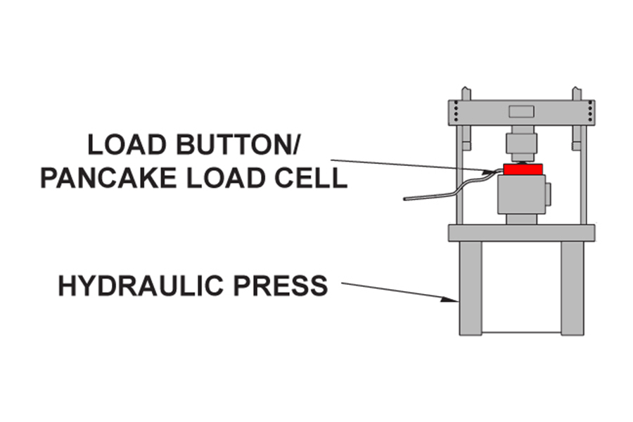 Miniature Load Button